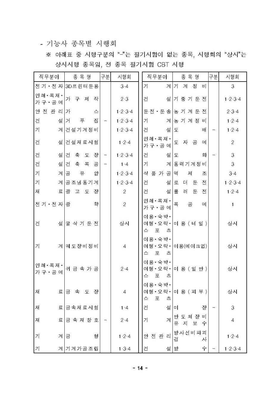 2020년도 국가기술자격검정 시행 공고014.jpg