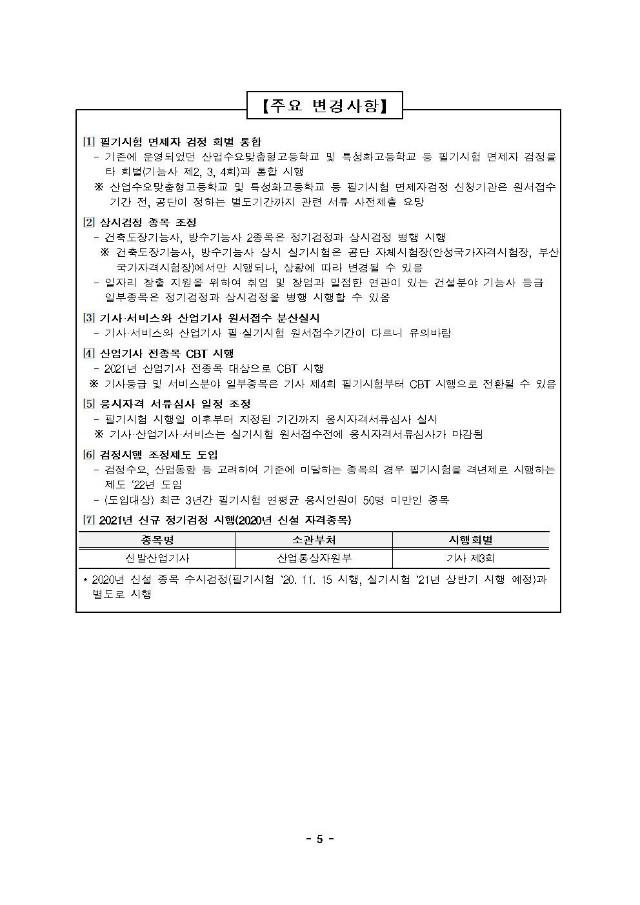 2021년도 국가기술자격검정 시행 공고006.jpg